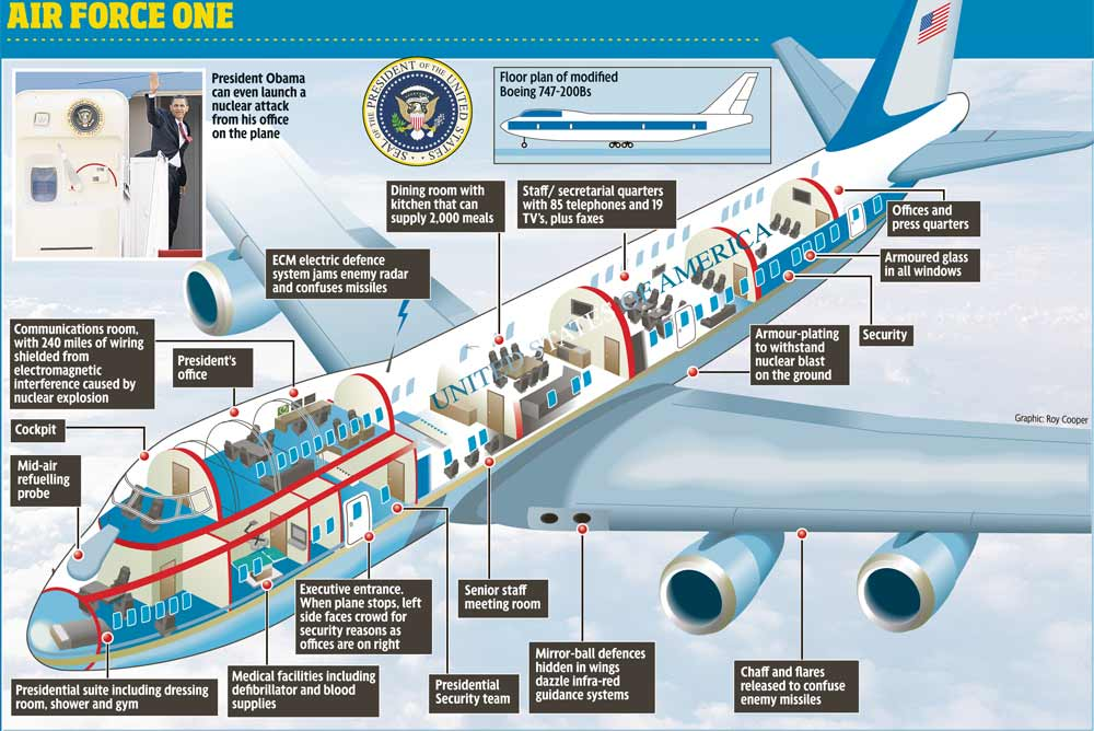 air force one interior | Infographics Diagrams